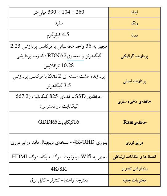 قیمت پلی استیشن 5 در ایران